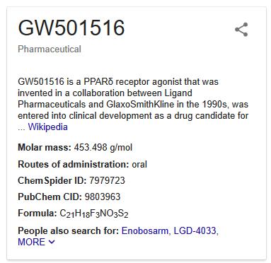 gw-501516