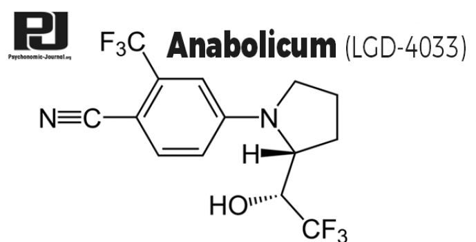 A LGD-4033 (Anabolicum/Ligandrol) Review That Will Blow Your